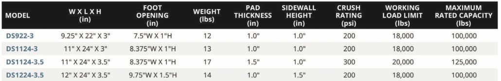 Sliding Shoe Outrigger Pad Models