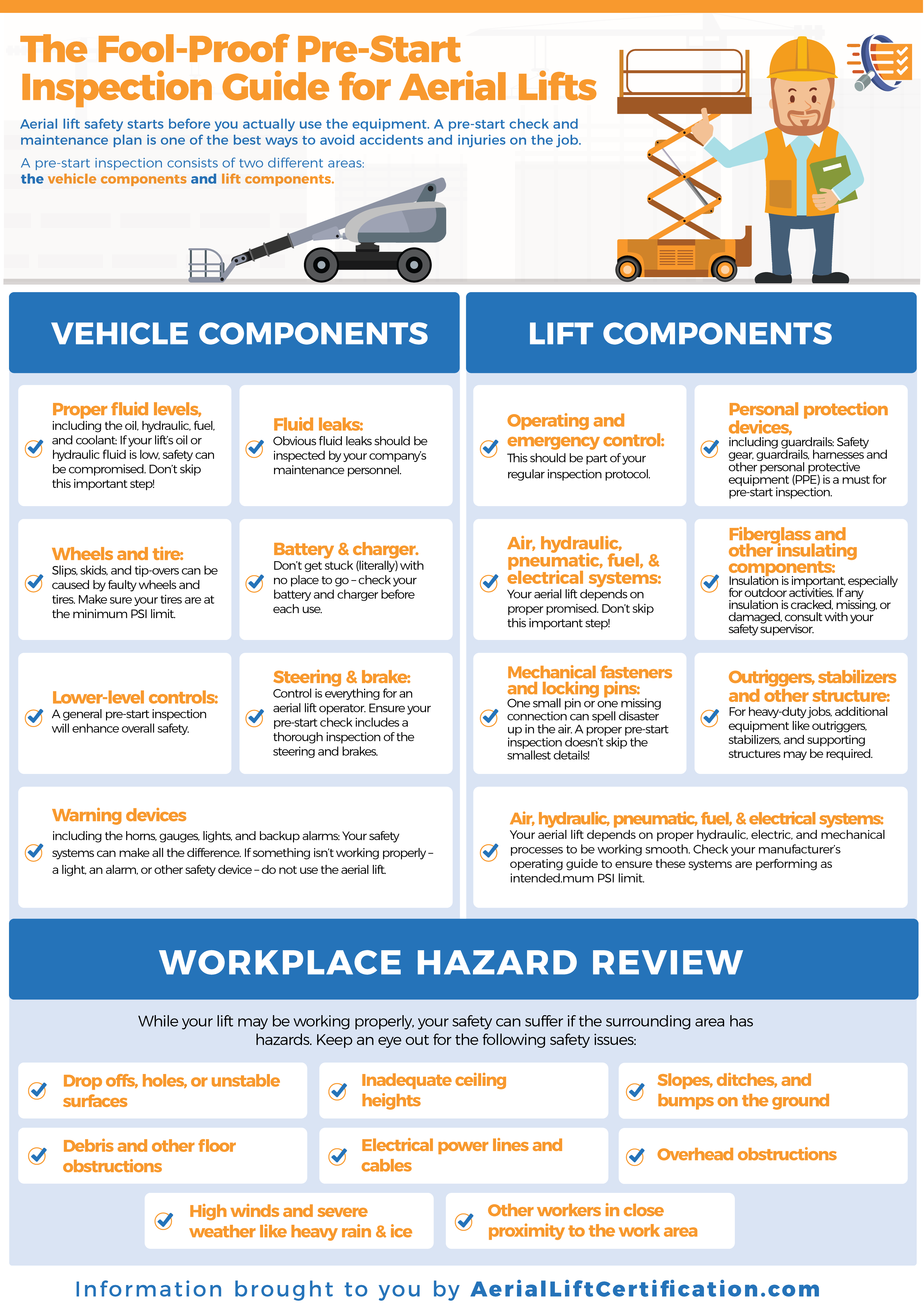 Aerial Lift Safety Checklist by Aerial Safety Certification - DICA