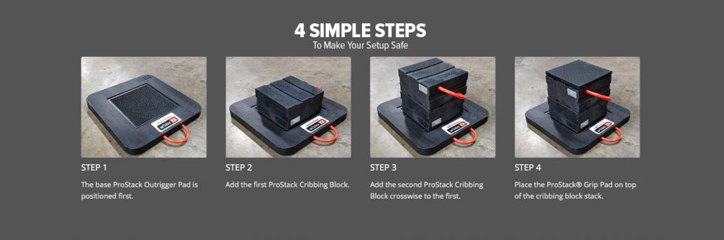 ProStack Cribbing